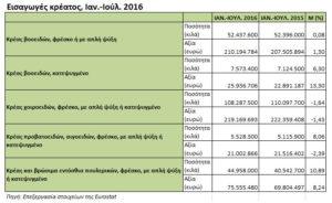 imports-eptamino2016